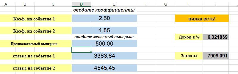 Расчет букмекерских ставок заработать интернете наборе текстов