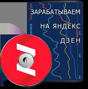 Как люди зарабатывают на Яндекс Дзен — пошаговая инструкция